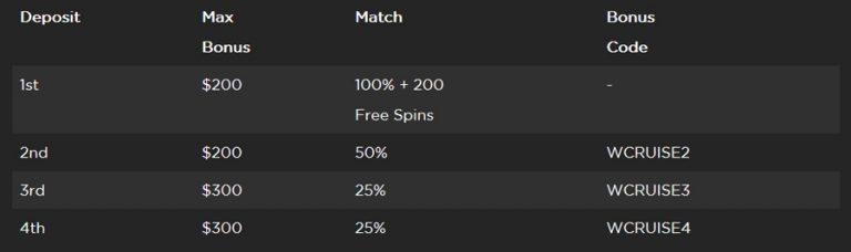 euromania casino bonus 200 möglich