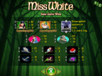 Miss White Payouts