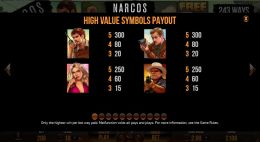 Narcos Preview Payout
